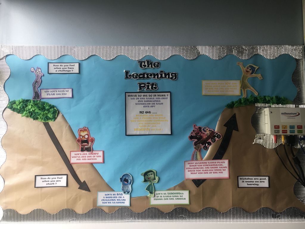 An amazing class board display with learning pit